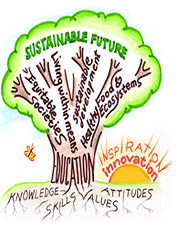 essay plants our friends Essay - trees our best friend nature has provided us with a lot of green vegetation we seldom realize the importance of trees in our day-to-day life we.