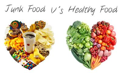 "Collage Making Activity  ""Healthy vs Junk Food"